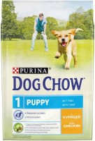Корм для собак Dog Chow Puppy Chicken 14 kg