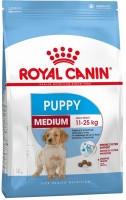 Корм для собак Royal Canin Medium Junior 1 kg